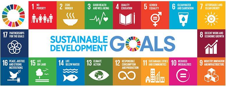 政治経済 SDGs編 第1回目