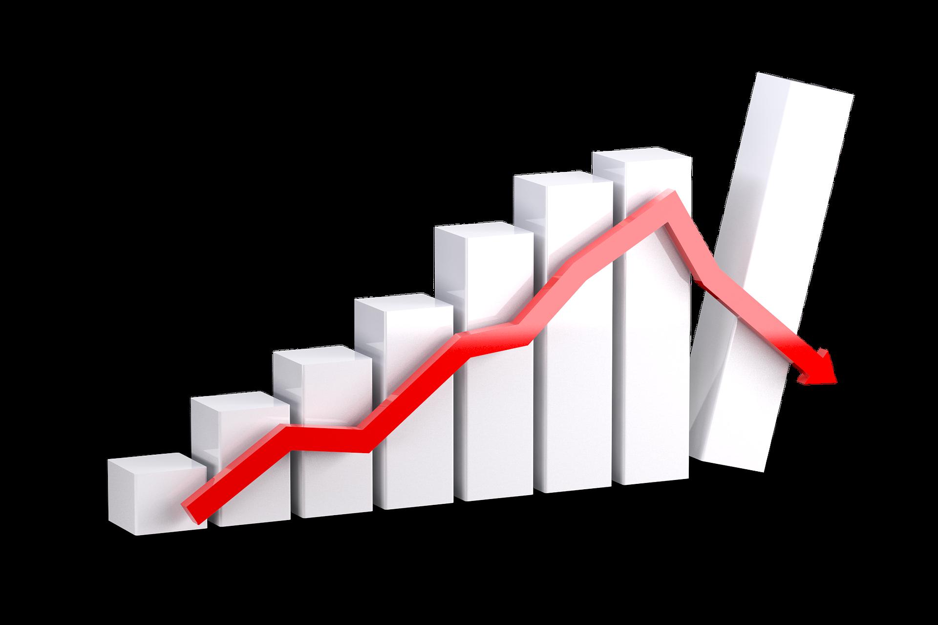 投資の基礎 経済学編 景気循環の4つの局面